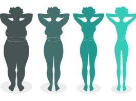 Грамотное похудение без вреда для здоровья. Диета без диеты: 15 правил аюрведы для идеального тела!