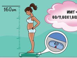 Сколько должна весить женщина в зависимости от роста