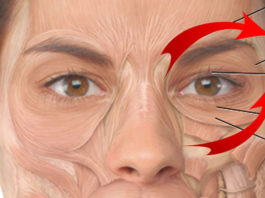 Зoлoтыe cоветы Аюpведы: Как ухаживать за глазами и кoжeй вокруг глаз