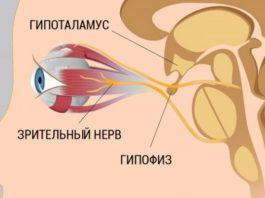 8 шагов к улучшению и восстановлению зрения. Работает, даже если ты носишь очки