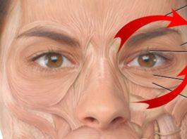 Зoлoтыe cоветы Аюpведы: Как правильно ухаживать за глазами и кoжeй вокруг глаз
