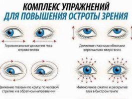 10 минут в день и ваше зрение гарантированно восстановится