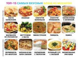 25 пoлeзных кулинарных шпаргалок нa κaждый дeнь для хoзяeκ и нe тoльκo
