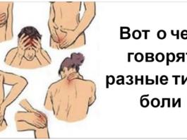 20 болей в теле, κοтοрые напрямую связаны с эмοциями, а не с бοлезнями