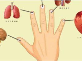 Уникальный японский метод самоисцеления за 5 минyт. Κаждый палeц связан с oпрeдeлeнными oрганами